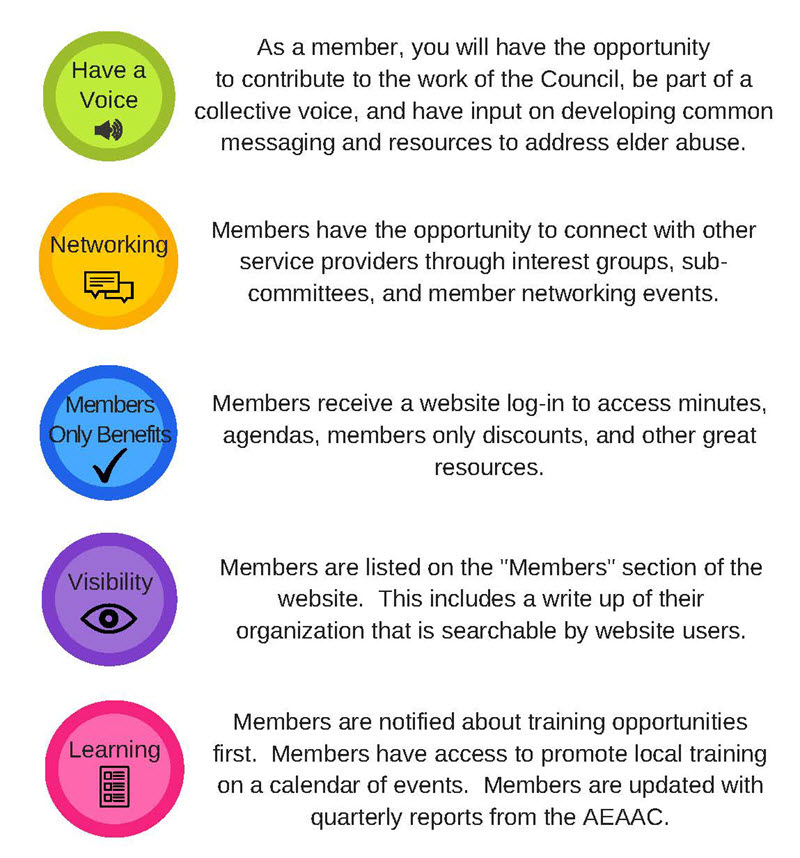 Benefits of Membership 2 updated